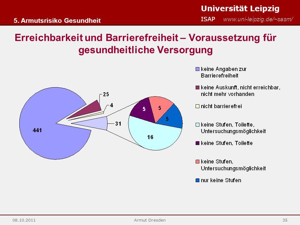Universität Leipzig ISAP www.uni-leipzig.de/~sasm/ 08.10.2011Armut Dresden35 Erreichbarkeit und Barrierefreiheit – Voraussetzung für gesundheitliche V