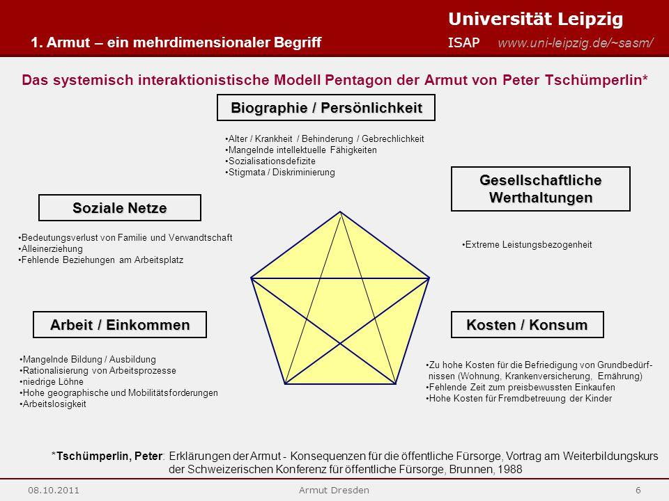 Universität Leipzig ISAP www.uni-leipzig.de/~sasm/ 08.10.2011Armut Dresden7 Familie Soziale Netze Information, Bildung ArbeitEinkommen Wohnung, Wohnumwelt Gesundheitliche Versorgung 1.