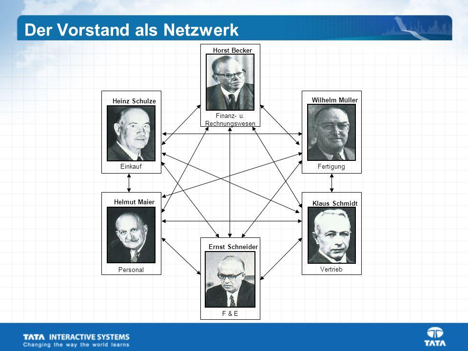 Heinz Schulze Einkauf Klaus Schmidt Vertrieb Ernst Schneider F & E Helmut Maier Personal Finanz- u.