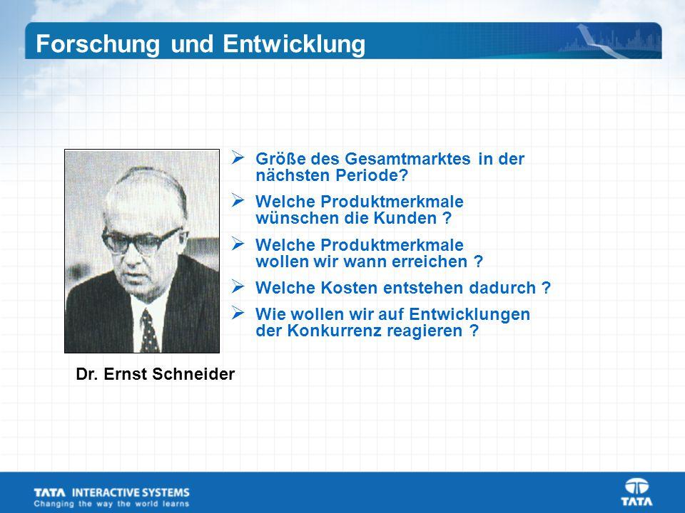 Dr.Ernst Schneider Forschung und Entwicklung  Größe des Gesamtmarktes in der nächsten Periode.