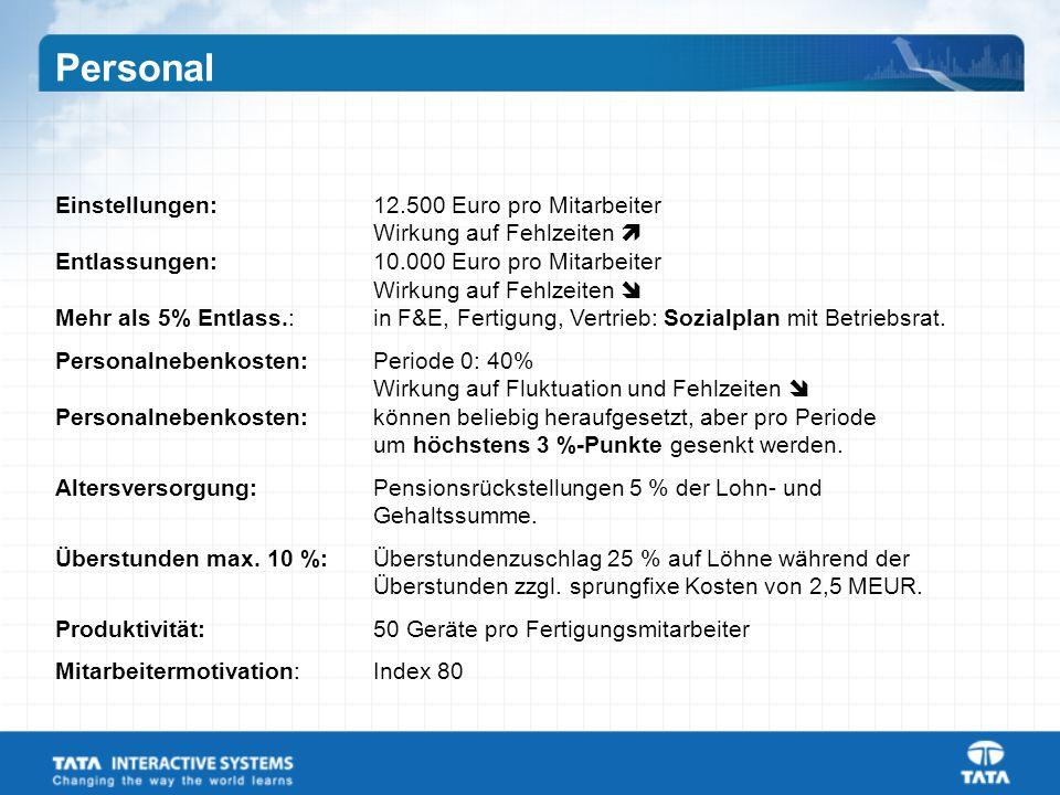 Einstellungen:12.500 Euro pro Mitarbeiter Wirkung auf Fehlzeiten  Entlassungen:10.000 Euro pro Mitarbeiter Wirkung auf Fehlzeiten  Mehr als 5% Entlass.: in F&E, Fertigung, Vertrieb: Sozialplan mit Betriebsrat.
