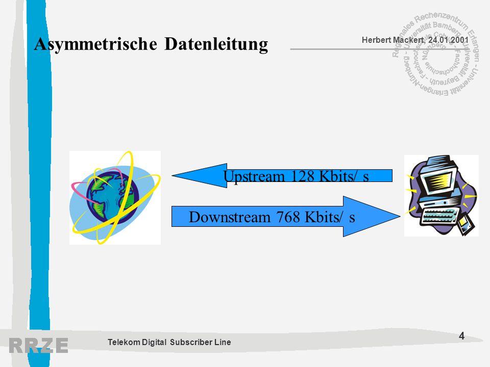 4 Herbert Mackert, 24.01.2001 Telekom Digital Subscriber Line Asymmetrische Datenleitung Downstream 768 Kbits/ s Upstream 128 Kbits/ s