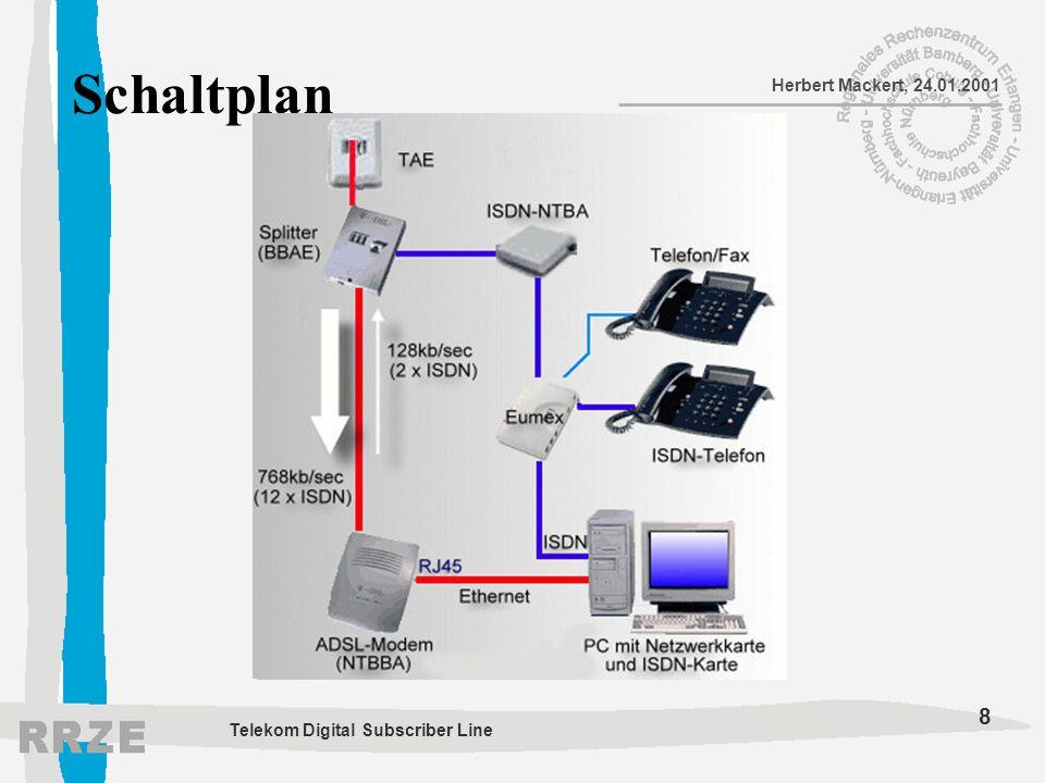 8 Herbert Mackert, 24.01.2001 Telekom Digital Subscriber Line Schaltplan
