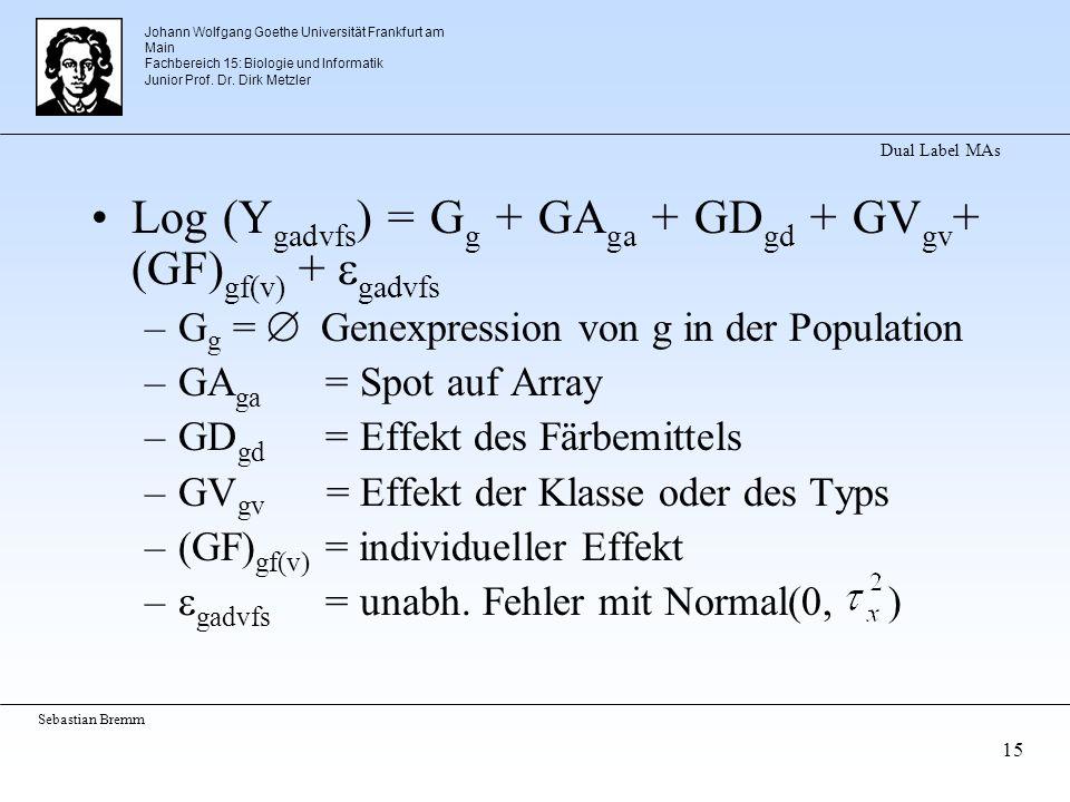 Johann Wolfgang Goethe Universität Frankfurt am Main Fachbereich 15: Biologie und Informatik Junior Prof. Dr. Dirk Metzler Sebastian Bremm 15 Dual Lab