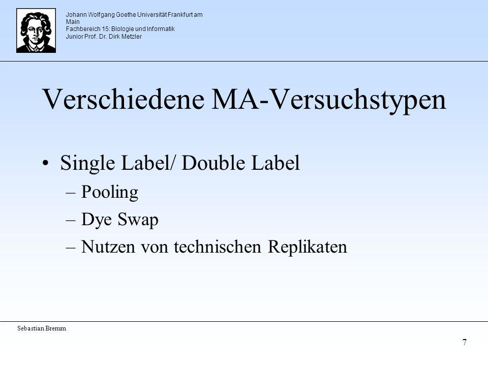 Johann Wolfgang Goethe Universität Frankfurt am Main Fachbereich 15: Biologie und Informatik Junior Prof. Dr. Dirk Metzler Sebastian Bremm 7 Verschied