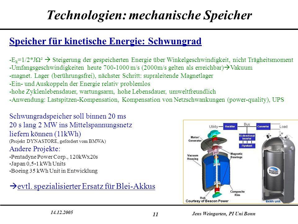 14.12.2005 Jens Weingarten, PI Uni Bonn 11 Technologien: mechanische Speicher Speicher für kinetische Energie: Schwungrad -E k =1/2*JΩ²  Steigerung d