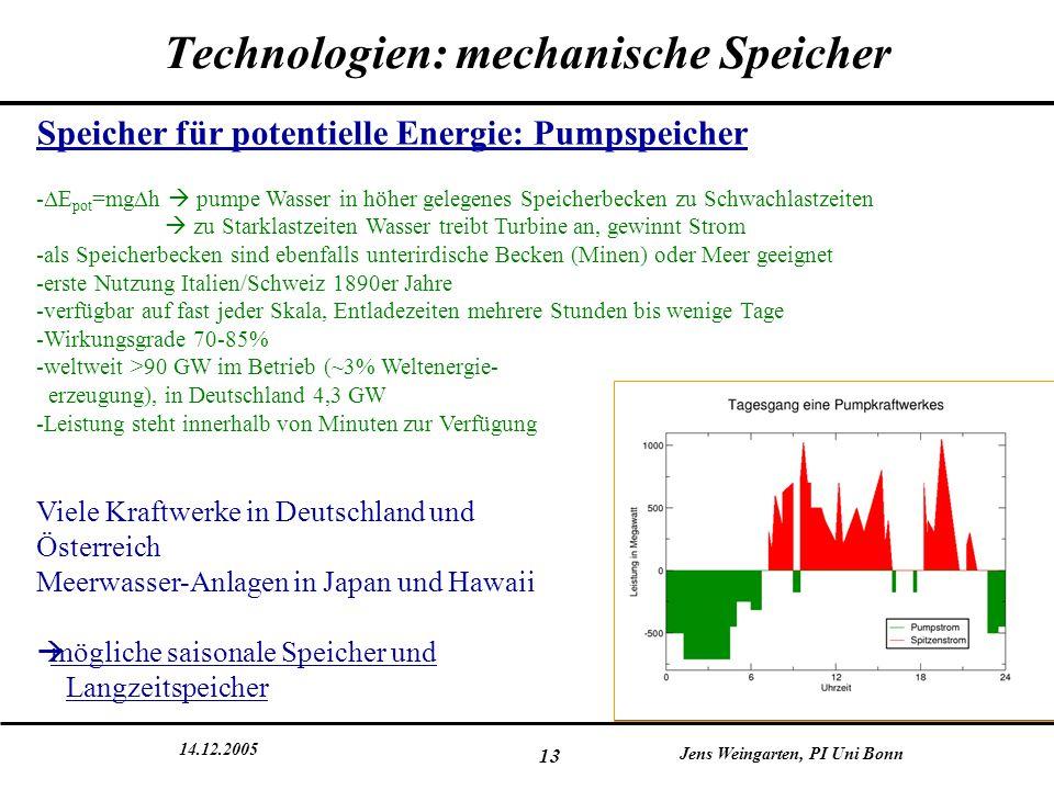 14.12.2005 Jens Weingarten, PI Uni Bonn 13 Technologien: mechanische Speicher Speicher für potentielle Energie: Pumpspeicher -  E pot =mg  h  pumpe