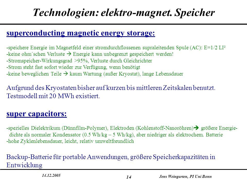 14.12.2005 Jens Weingarten, PI Uni Bonn 14 Technologien: elektro-magnet. Speicher superconducting magnetic energy storage: -speichere Energie im Magne