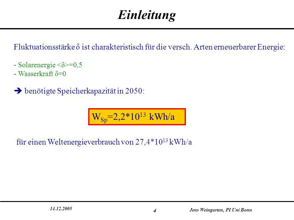 14.12.2005 Jens Weingarten, PI Uni Bonn 4 Einleitung Fluktuationsstärke δ ist charakteristisch für die versch. Arten erneuerbarer Energie: - Solarener