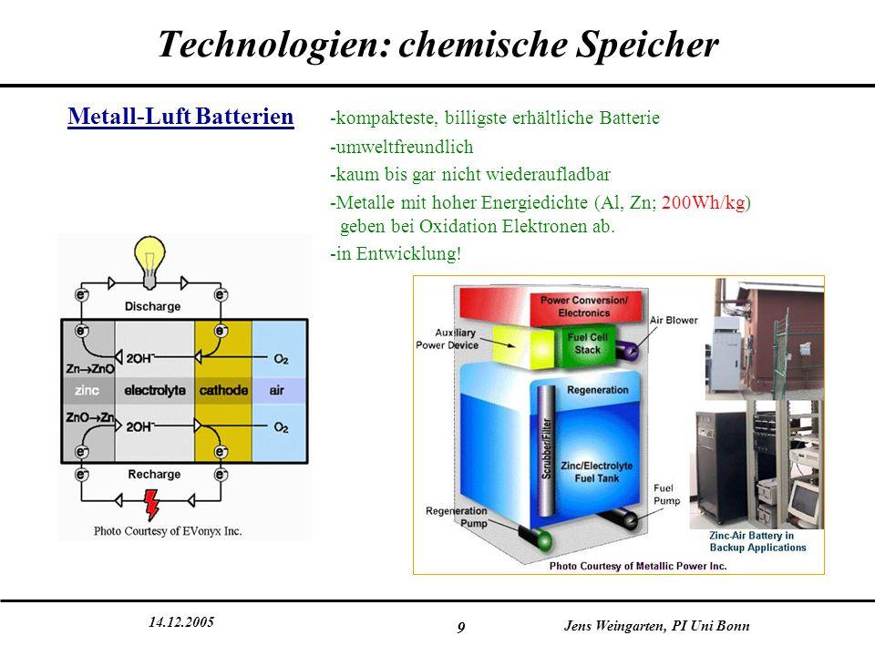 14.12.2005 Jens Weingarten, PI Uni Bonn 20 Zusammenfassung -es existiert eine Vielzahl verschiedener Energiespeicher- systeme -sehr interessantes, aktives Forschungsgebiet (scheinbar hauptsächlich USA, Japan) -bisher keine kommerzielle Lösung für Langzeit- Hochenergie-Speicher Anwendungen