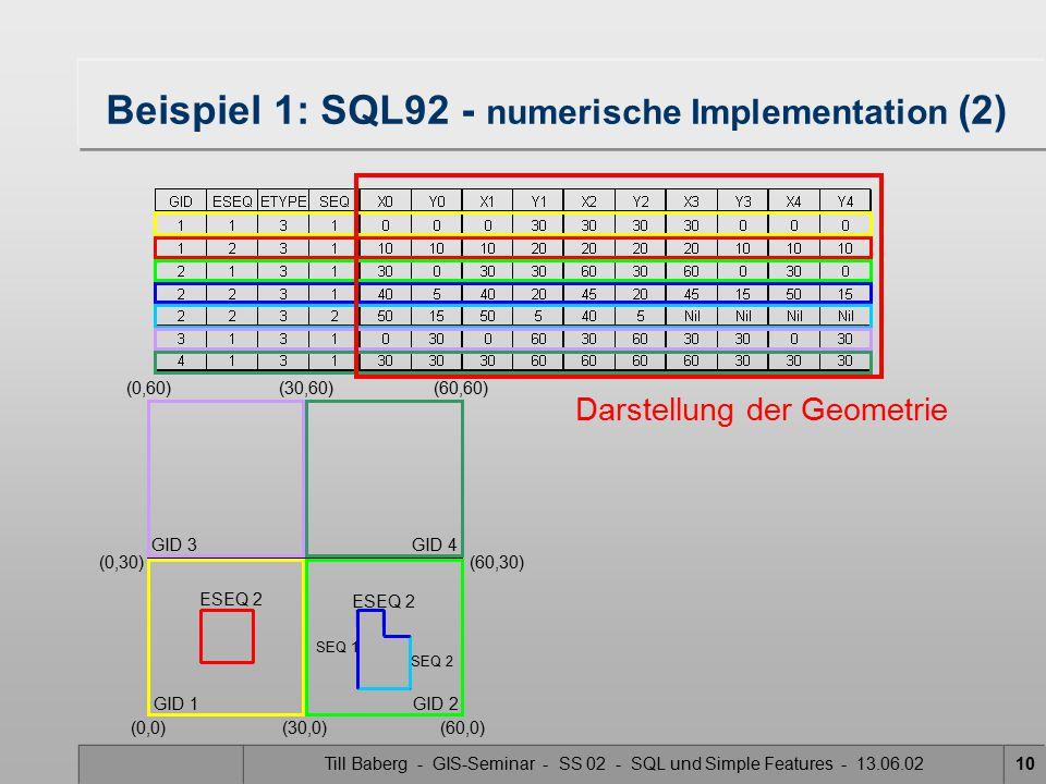 Till Baberg - GIS-Seminar - SS 02 - SQL und Simple Features - 13.06.0210 Beispiel 1: SQL92 - numerische Implementation (2) (0,0)(30,0)(60,0) (60,30)(0