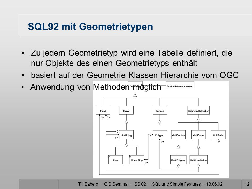 Till Baberg - GIS-Seminar - SS 02 - SQL und Simple Features - 13.06.0212 SQL92 mit Geometrietypen Zu jedem Geometrietyp wird eine Tabelle definiert, d