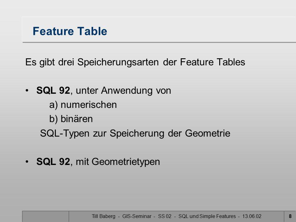 Till Baberg - GIS-Seminar - SS 02 - SQL und Simple Features - 13.06.029 Beispiel 1: SQL92 - numerische Implementation ( 1) GID: geometry identifier ESEQ: element sequence number ETYPE: primitive type -> Geometrietyp 1 - Point 2 - LineString 3 - Polygon...