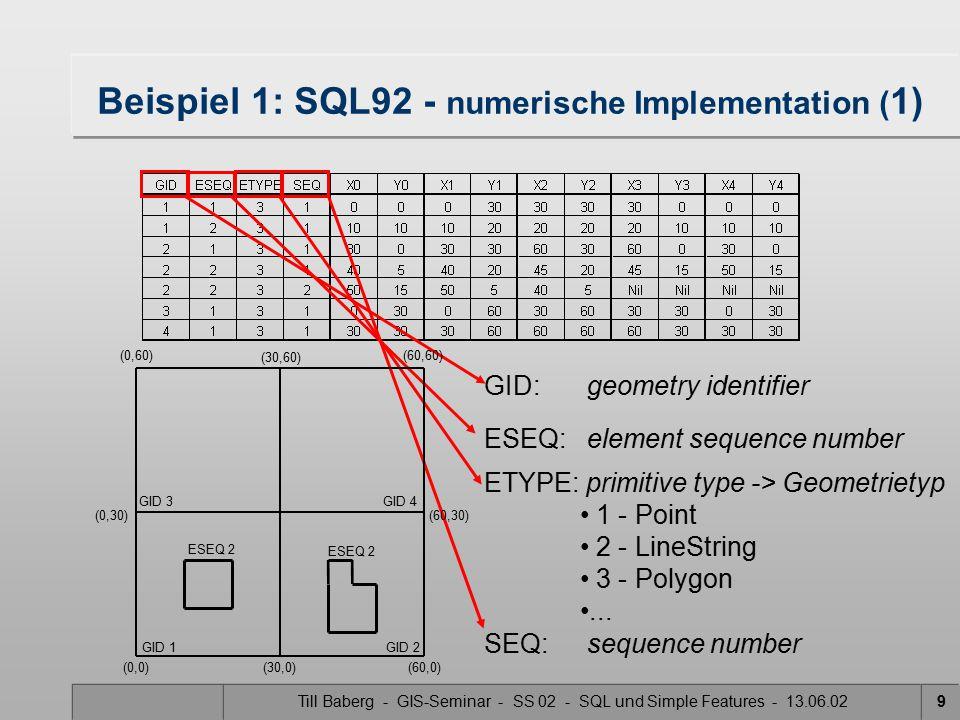 Till Baberg - GIS-Seminar - SS 02 - SQL und Simple Features - 13.06.0210 Beispiel 1: SQL92 - numerische Implementation (2) (0,0)(30,0)(60,0) (60,30)(0,30) (0,60)(60,60) (30,60) GID 1 GID 3 GID 2 GID 4 ESEQ 2 SEQ 2 SEQ 1 Darstellung der Geometrie