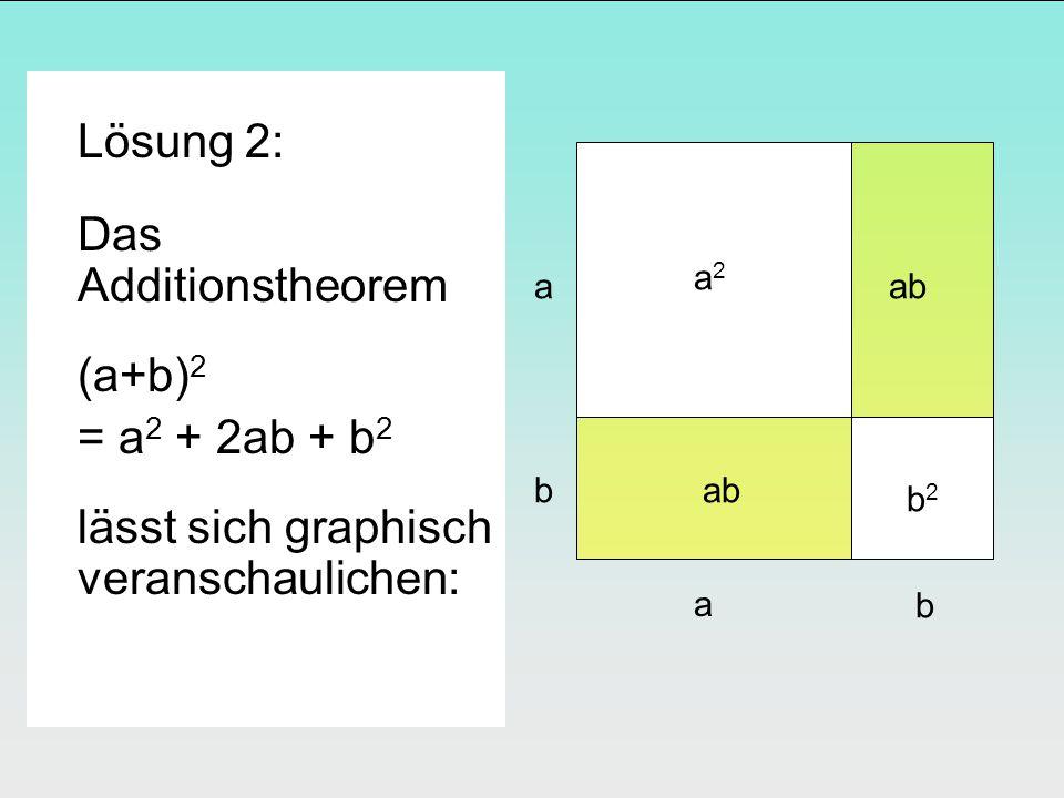 Formeln ermöglichen die Beschreibung innermathematischer Prozesse und Gesetzmäßigkeiten.