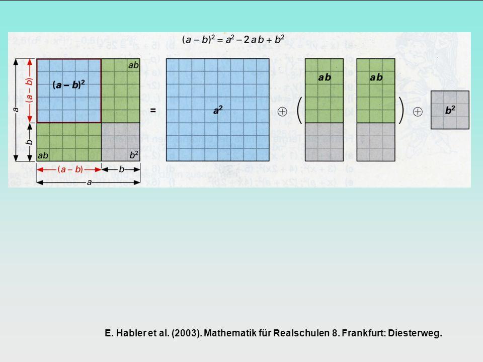E. Habler et al. (2003). Mathematik für Realschulen 8. Frankfurt: Diesterweg.