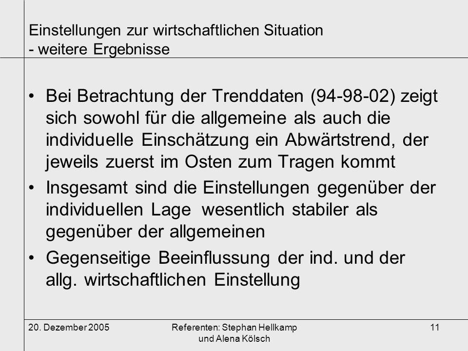 20. Dezember 2005Referenten: Stephan Hellkamp und Alena Kölsch 11 Einstellungen zur wirtschaftlichen Situation - weitere Ergebnisse Bei Betrachtung de