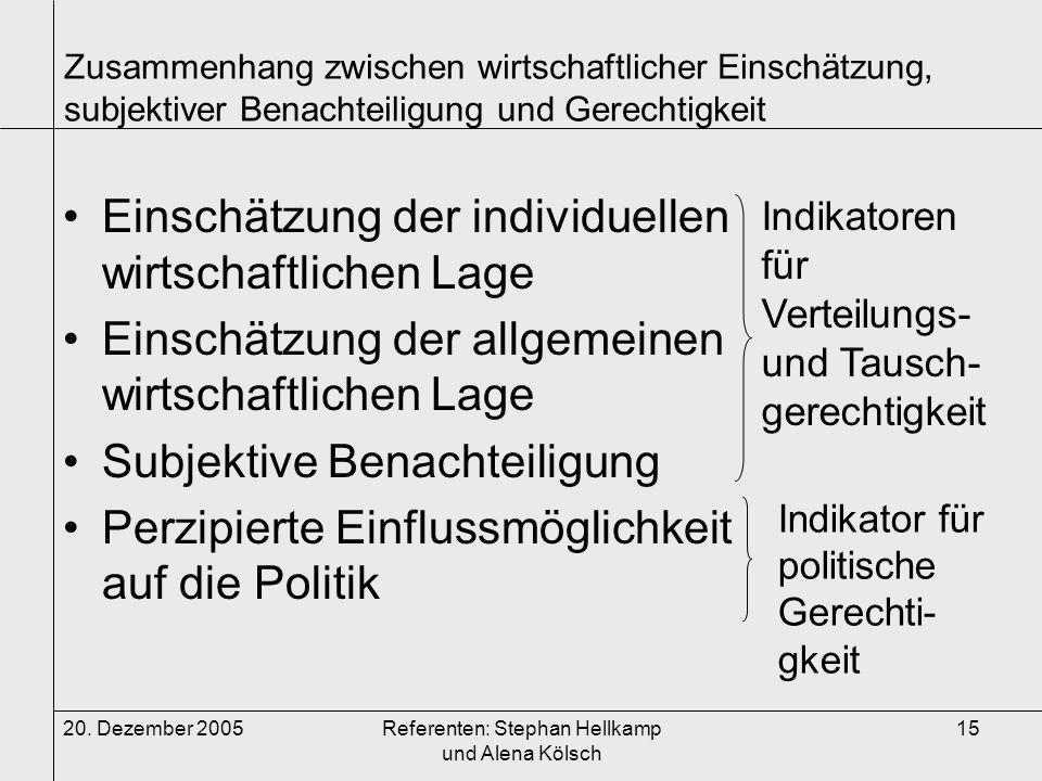 20. Dezember 2005Referenten: Stephan Hellkamp und Alena Kölsch 15 Zusammenhang zwischen wirtschaftlicher Einschätzung, subjektiver Benachteiligung und