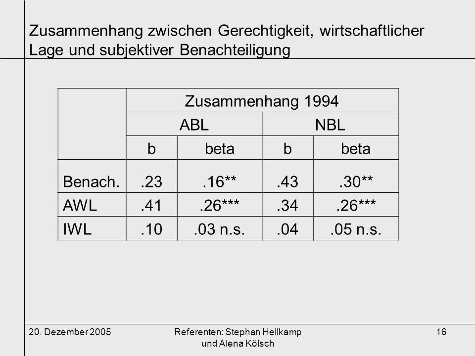 20. Dezember 2005Referenten: Stephan Hellkamp und Alena Kölsch 16 Zusammenhang zwischen Gerechtigkeit, wirtschaftlicher Lage und subjektiver Benachtei