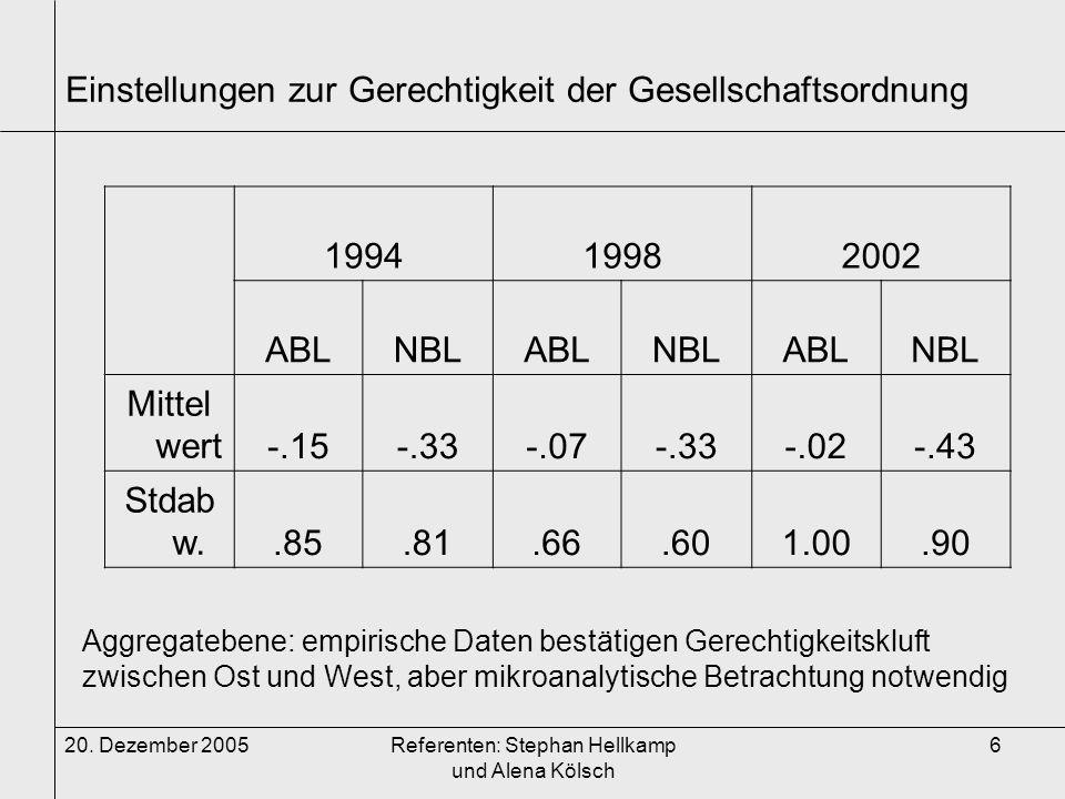 20. Dezember 2005Referenten: Stephan Hellkamp und Alena Kölsch 6 Einstellungen zur Gerechtigkeit der Gesellschaftsordnung 199419982002 ABLNBLABLNBLABL