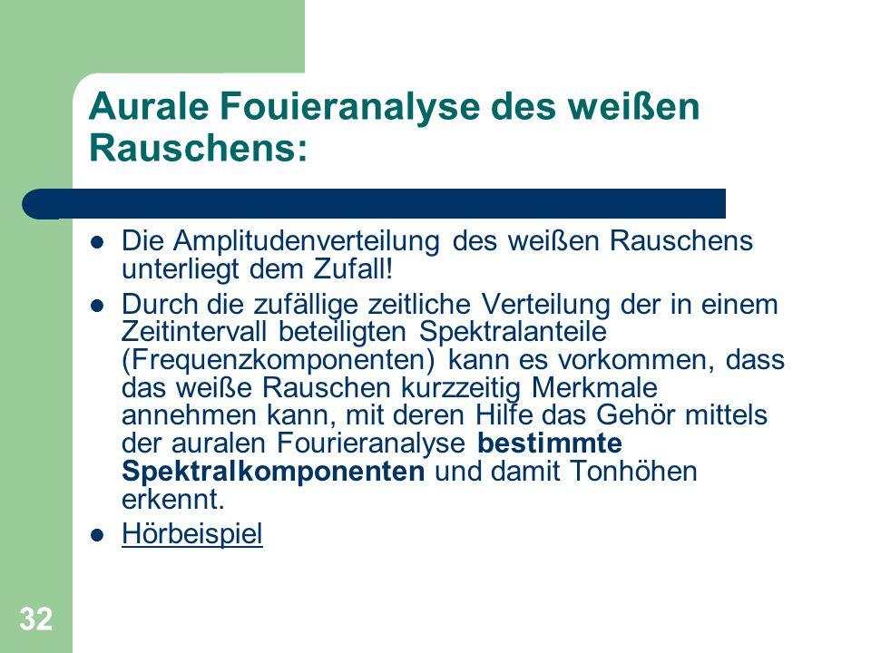 32 Aurale Fouieranalyse des weißen Rauschens: Die Amplitudenverteilung des weißen Rauschens unterliegt dem Zufall! Durch die zufällige zeitliche Verte
