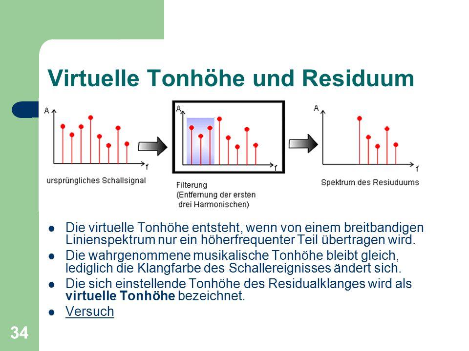 34 Virtuelle Tonhöhe und Residuum Die virtuelle Tonhöhe entsteht, wenn von einem breitbandigen Linienspektrum nur ein höherfrequenter Teil übertragen