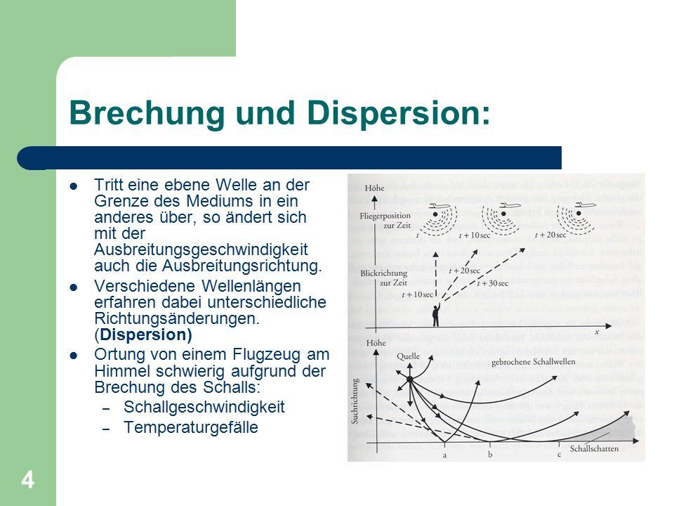 4 Brechung und Dispersion: Tritt eine ebene Welle an der Grenze des Mediums in ein anderes über, so ändert sich mit der Ausbreitungsgeschwindigkeit au