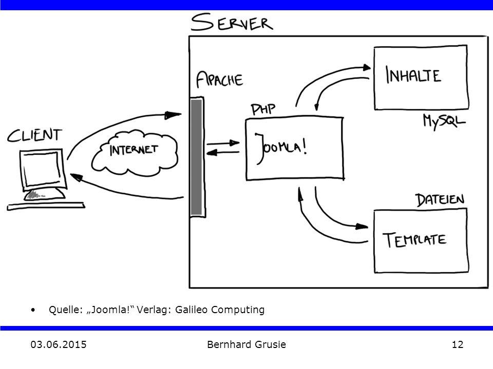 """03.06.2015 Bernhard Grusie12 Die Technik Quelle: """"Joomla! Verlag: Galileo Computing"""