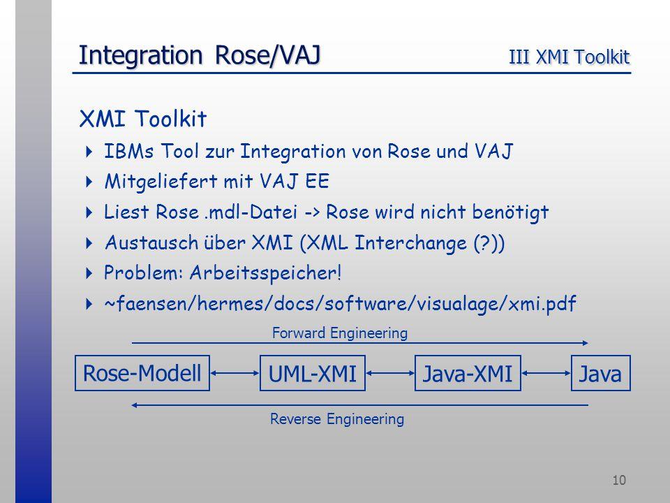 10 Integration Rose/VAJ III XMI Toolkit XMI Toolkit  IBMs Tool zur Integration von Rose und VAJ  Mitgeliefert mit VAJ EE  Liest Rose.mdl-Datei -> Rose wird nicht benötigt  Austausch über XMI (XML Interchange ( ))  Problem: Arbeitsspeicher.