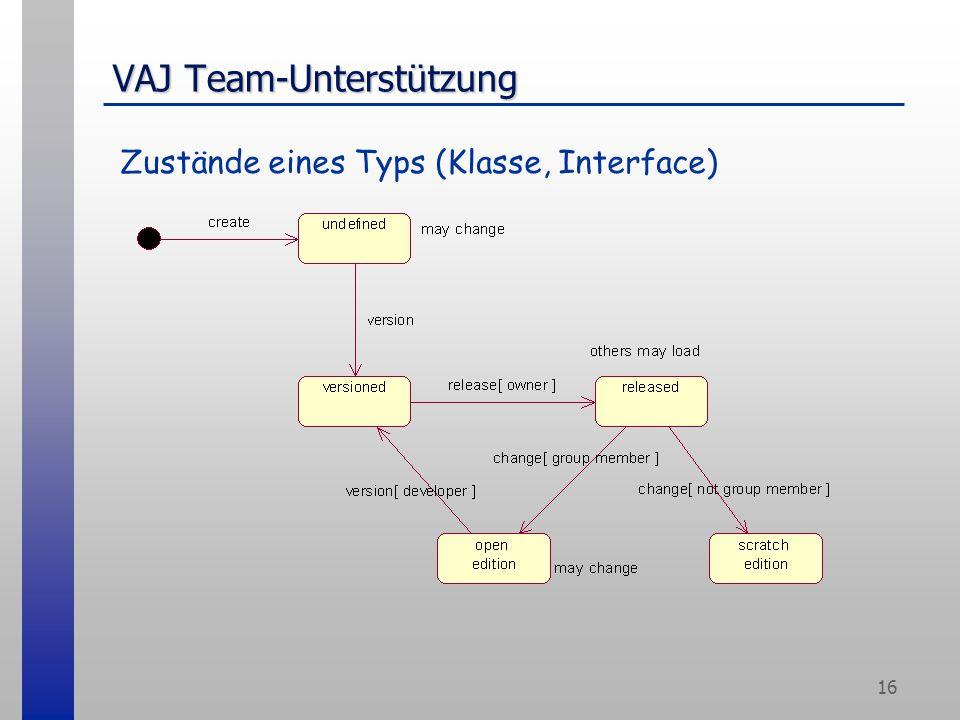 16 VAJ Team-Unterstützung Zustände eines Typs (Klasse, Interface)