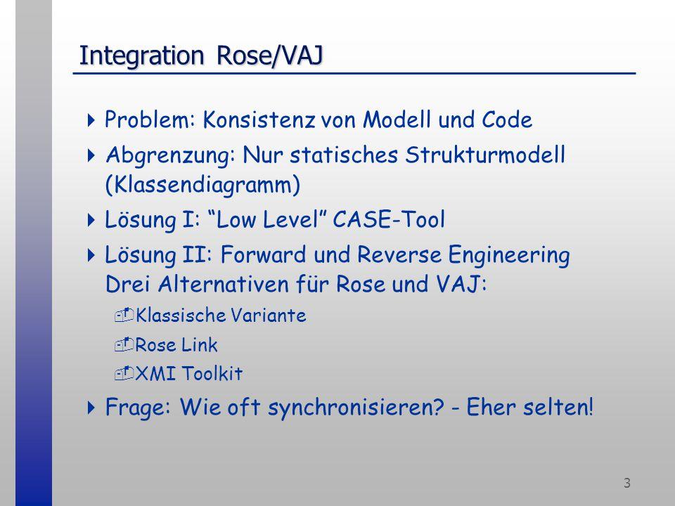 3 Integration Rose/VAJ  Problem: Konsistenz von Modell und Code  Abgrenzung: Nur statisches Strukturmodell (Klassendiagramm)  Lösung I: Low Level CASE-Tool  Lösung II: Forward und Reverse Engineering Drei Alternativen für Rose und VAJ: -Klassische Variante -Rose Link -XMI Toolkit  Frage: Wie oft synchronisieren.