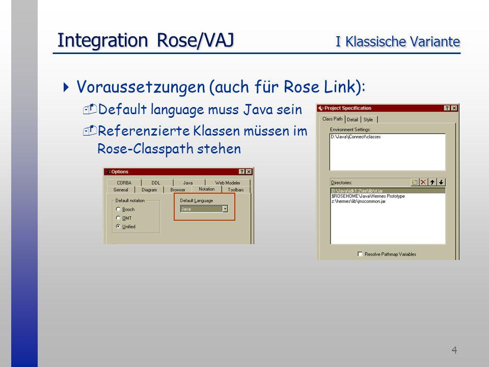 5 Integration Rose/VAJ I Klassische Variante  Forward Engineering = Code Generation  Tools -> Java -> Generate Java oder Kontextmenü -> Java -> Gerenate Java  Viel Freude beim Suchen des generierten Codes.