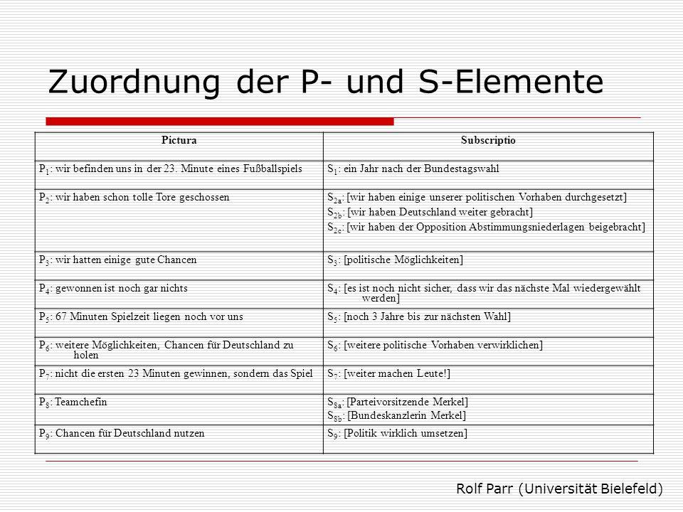 Zuordnung der P- und S-Elemente Rolf Parr (Universität Bielefeld) PicturaSubscriptio P 1 : wir befinden uns in der 23.