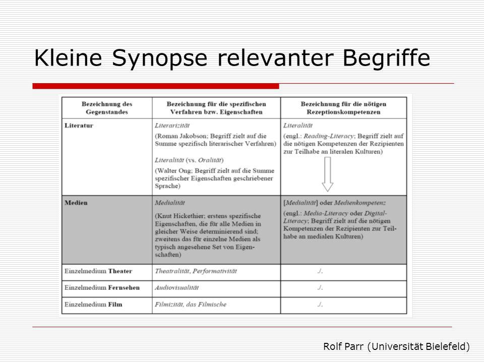 Kleine Synopse relevanter Begriffe Rolf Parr (Universität Bielefeld)