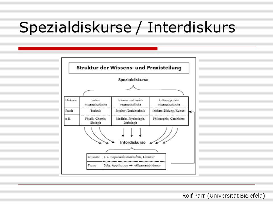 Spezial- und Interdiskurse (2)  Interdiskurse haben demgegenüber re-integrierende Funktion.