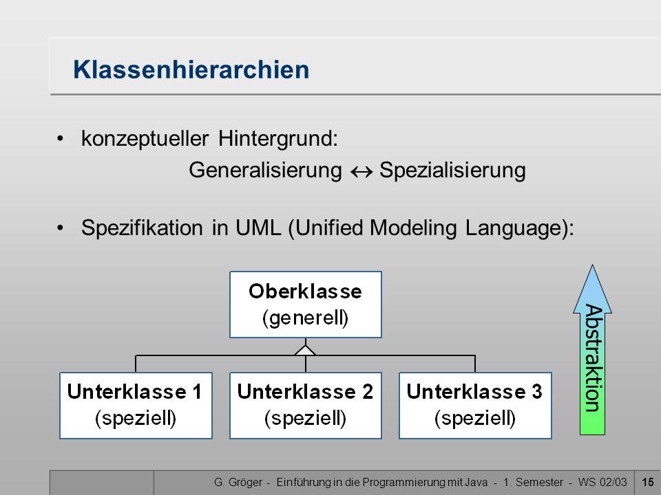 G. Gröger - Einführung in die Programmierung mit Java - 1. Semester - WS 02/0315 Klassenhierarchien konzeptueller Hintergrund: Generalisierung  Spezi