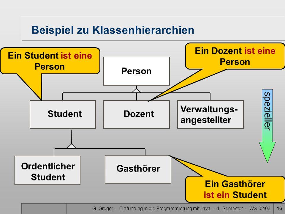 G. Gröger - Einführung in die Programmierung mit Java - 1. Semester - WS 02/0316 Beispiel zu Klassenhierarchien spezieller StudentDozent Verwaltungs-
