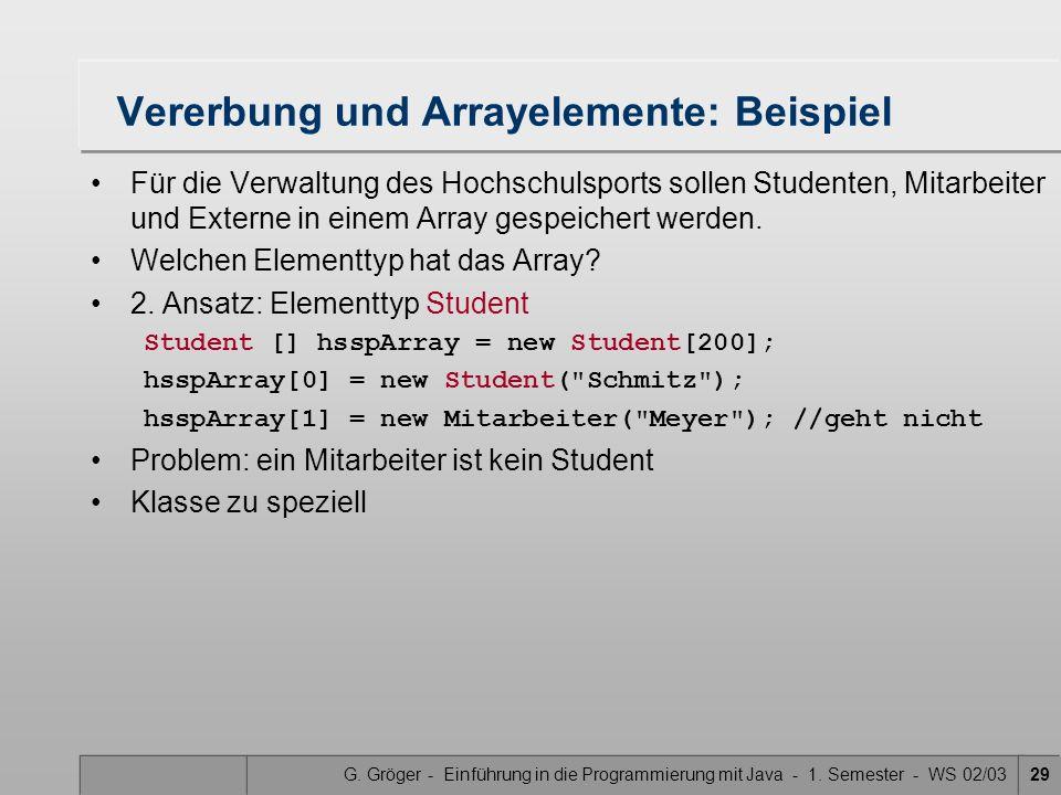 G. Gröger - Einführung in die Programmierung mit Java - 1. Semester - WS 02/0329 Vererbung und Arrayelemente: Beispiel Für die Verwaltung des Hochschu