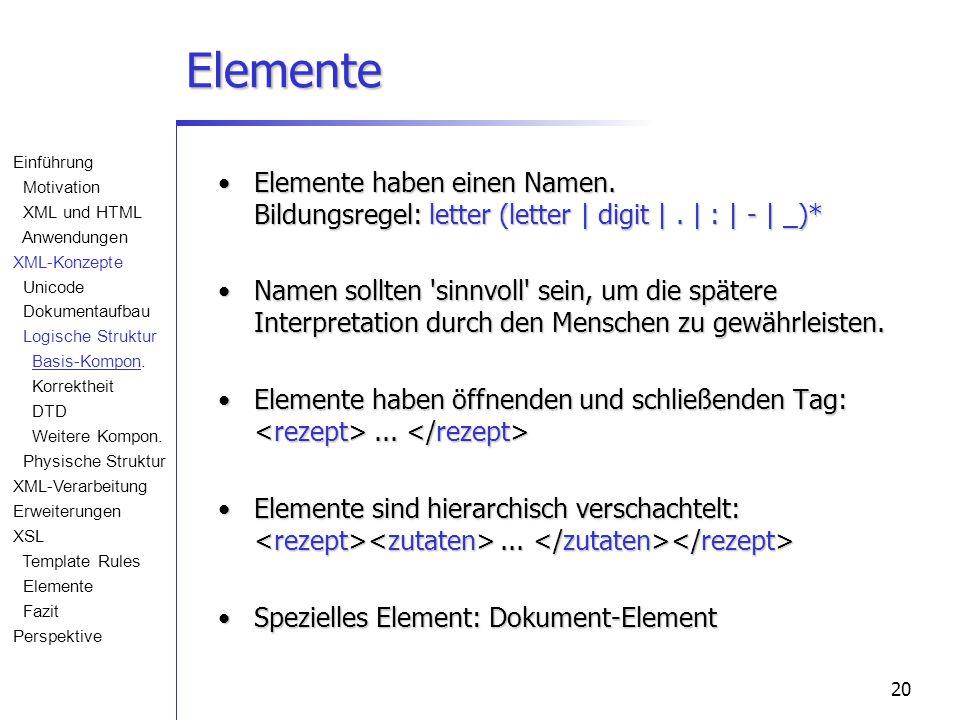 20 Elemente Elemente haben einen Namen. Bildungsregel: letter (letter | digit |. | : | - | _)*Elemente haben einen Namen. Bildungsregel: letter (lette