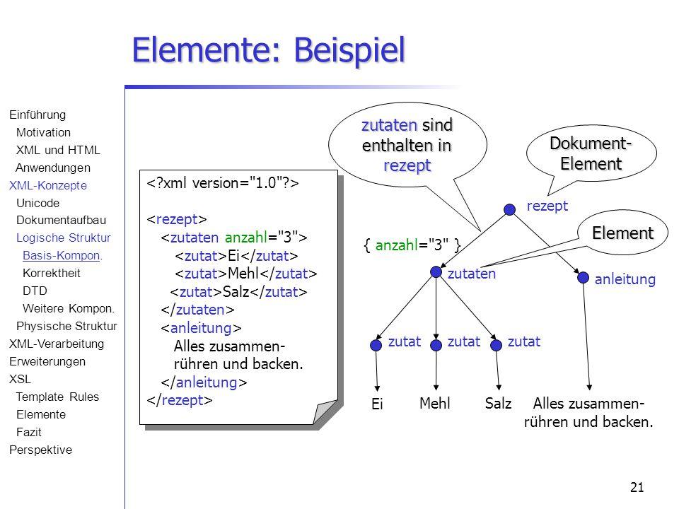 21 Elemente: Beispiel Dokument-Element zutaten sind enthalten in rezept Ei Mehl Salz Alles zusammen- rühren und backen. Ei MehlSalzAlles zusammen- rüh