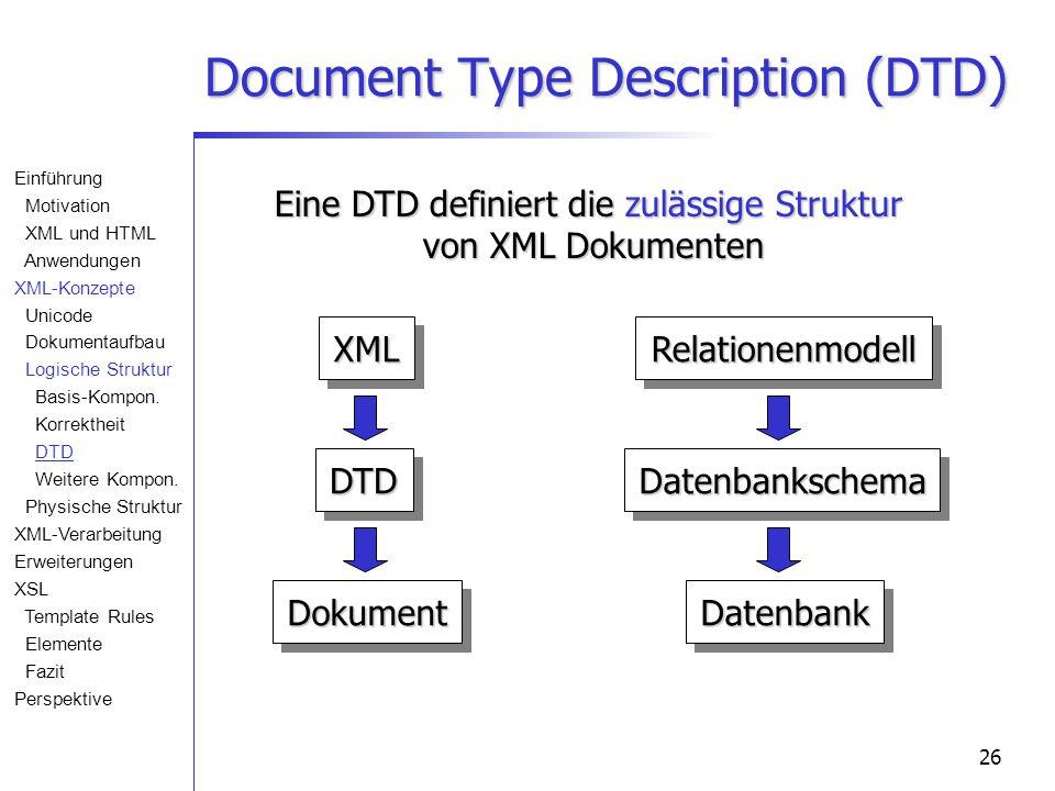 26 Document Type Description (DTD) XMLXMLRelationenmodellRelationenmodellDTDDTDDatenbankschemaDatenbankschema DokumentDokumentDatenbankDatenbank Eine DTD definiert die zulässige Struktur von XML Dokumenten Einführung Motivation XML und HTML Anwendungen XML-Konzepte Unicode Dokumentaufbau Logische Struktur Basis-Kompon.