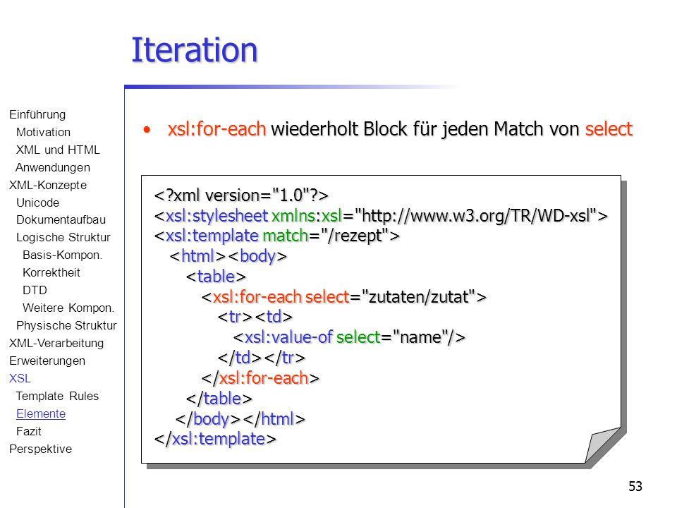 53 Iteration xsl:for-each wiederholt Block für jeden Match von selectxsl:for-each wiederholt Block für jeden Match von select Einführung Motivation XML und HTML Anwendungen XML-Konzepte Unicode Dokumentaufbau Logische Struktur Basis-Kompon.