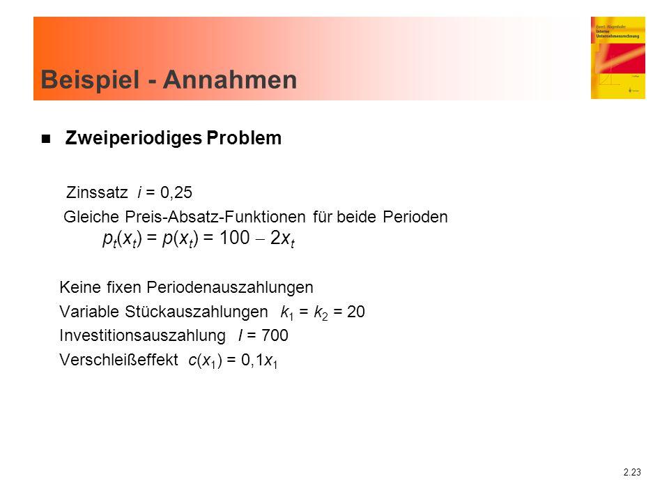 2.23 Beispiel - Annahmen n Zweiperiodiges Problem Zinssatz i = 0,25 Gleiche Preis-Absatz-Funktionen für beide Perioden p t (x t ) = p(x t ) = 100  2x