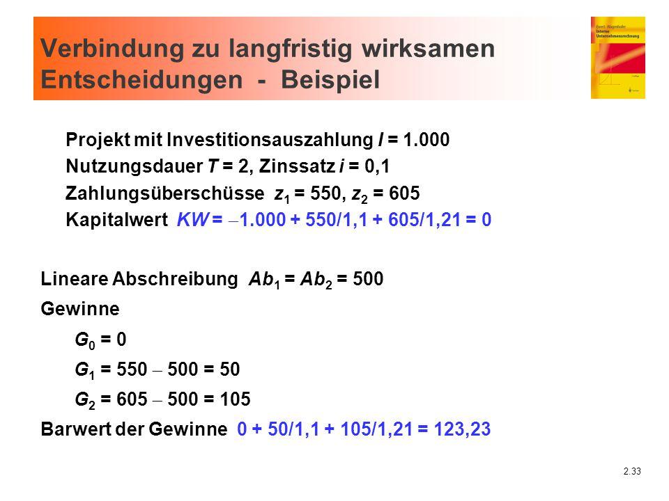 2.33 Verbindung zu langfristig wirksamen Entscheidungen - Beispiel Projekt mit Investitionsauszahlung I = 1.000 Nutzungsdauer T = 2, Zinssatz i = 0,1