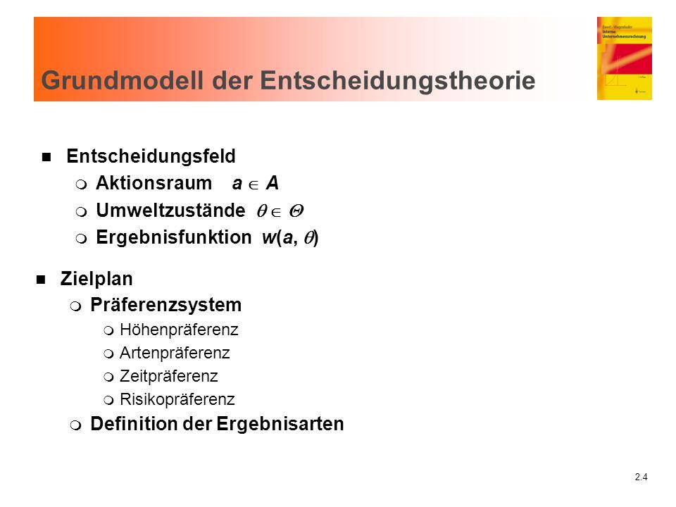 2.4 Grundmodell der Entscheidungstheorie n Entscheidungsfeld  Aktionsraum a  A  Umweltzustände     Ergebnisfunktion w(a,  ) n Zielplan  Präfe