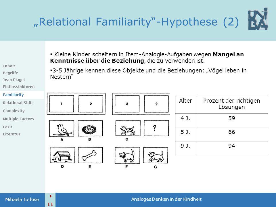 """ 11 Analoges Denken in der Kindheit Mihaela Tudose """"Relational Familiarity""""-Hypothese (2)  Kleine Kinder scheitern in Item-Analogie-Aufgaben wegen M"""