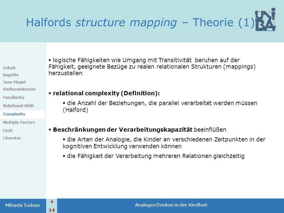  14 Analoges Denken in der Kindheit Mihaela Tudose Halfords structure mapping – Theorie (1) Inhalt Begriffe Jean Piaget Einflussfaktoren Familiarity