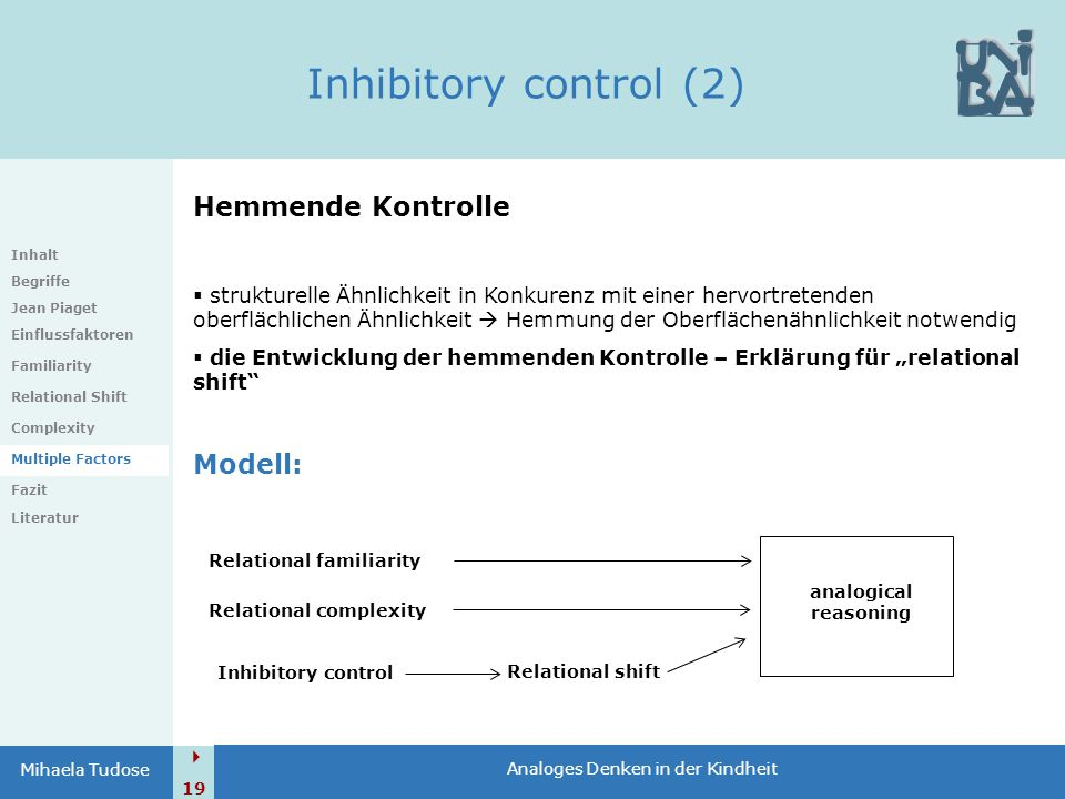  19 Analoges Denken in der Kindheit Mihaela Tudose Inhibitory control (2) Inhalt Begriffe Jean Piaget Einflussfaktoren Familiarity Relational Shift C