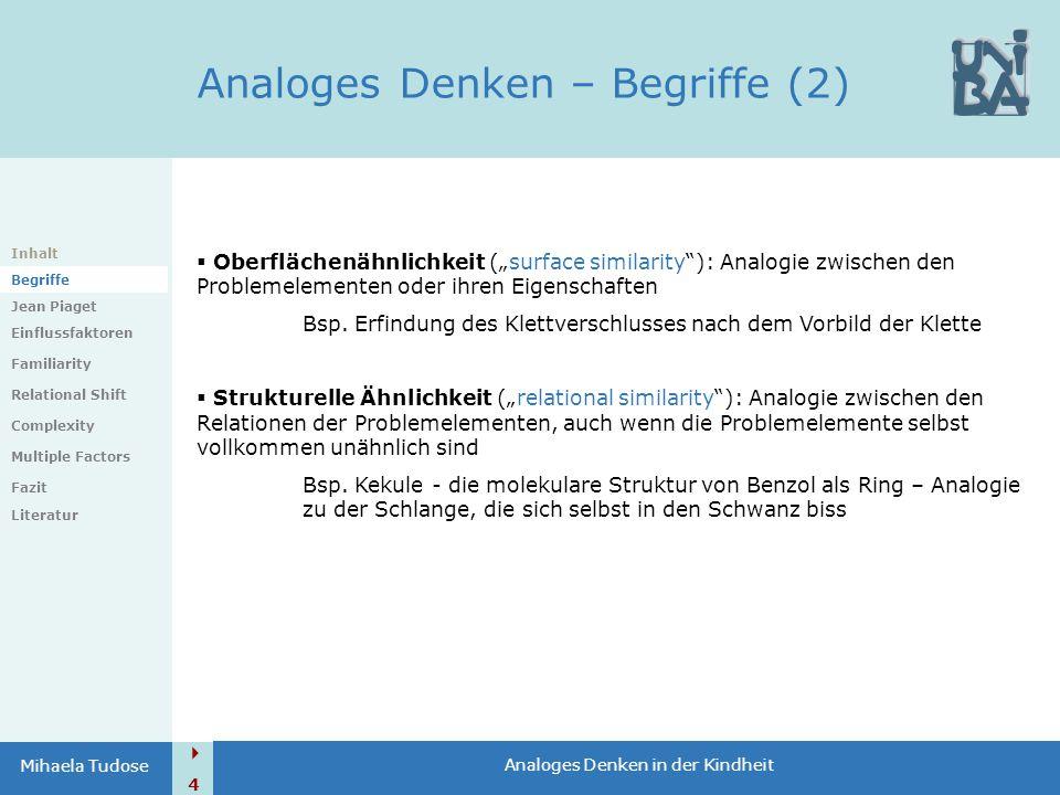  4 Analoges Denken in der Kindheit Mihaela Tudose Analoges Denken – Begriffe (2) Inhalt Begriffe Jean Piaget Einflussfaktoren Familiarity Relational