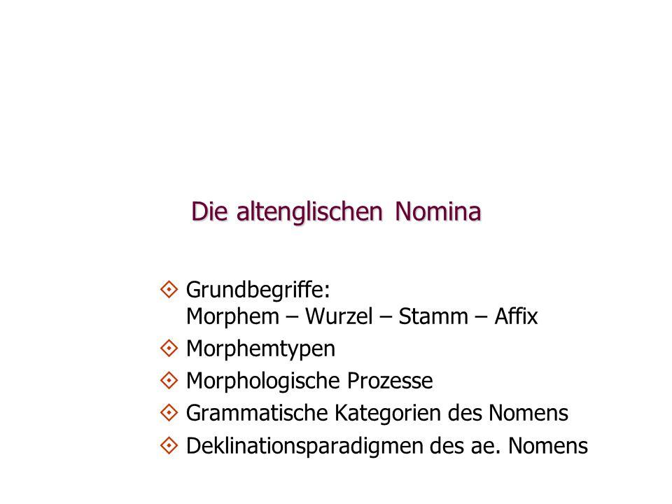 Die altenglischen Nomina   Grundbegriffe: Morphem – Wurzel – Stamm – Affix   Morphemtypen   Morphologische Prozesse   Grammatische Kategorien